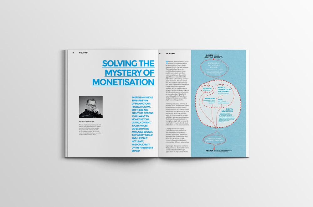 THE_EDITION monetization infografika ilustracija revija